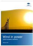 2009 More wind power capacity installed in the EU than any other power technology