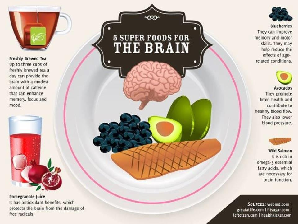 5 superfoods for the brain