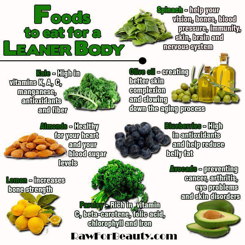 Food to eat for a leaner body