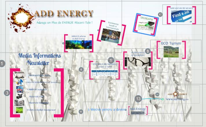 Prezi Add Energy 22.07.2013