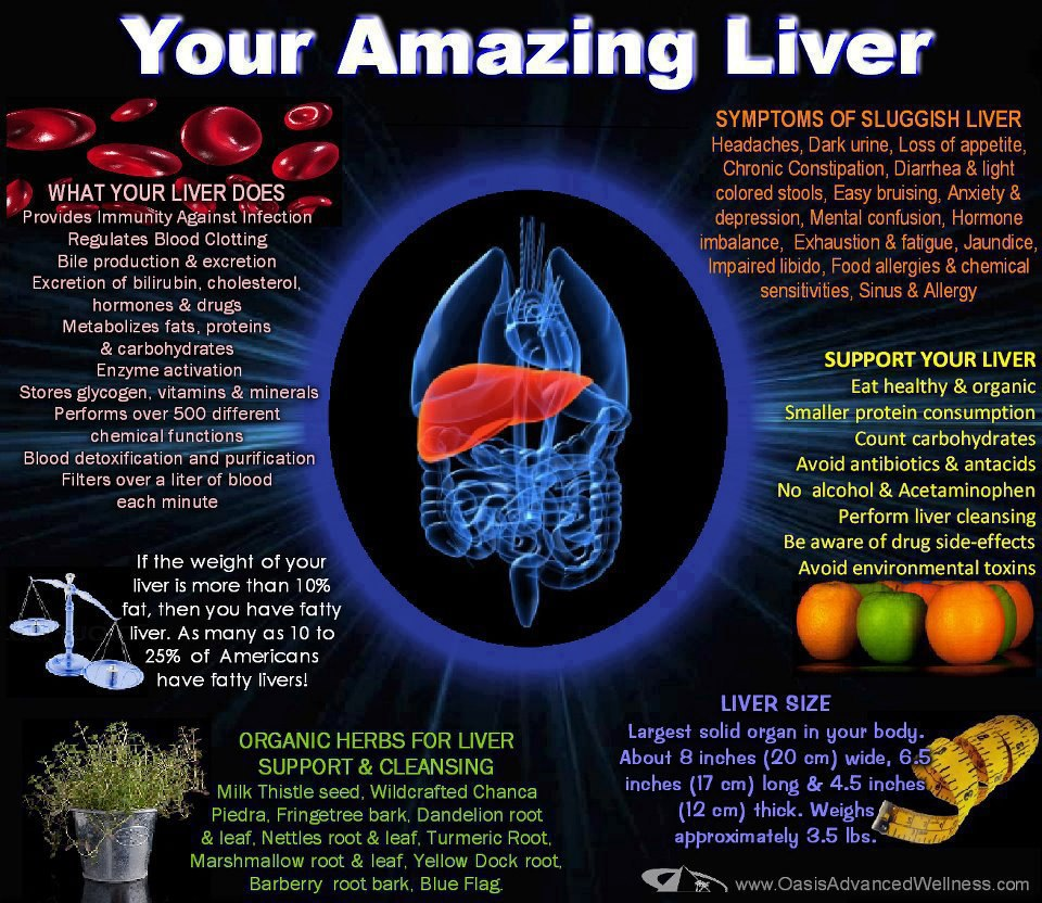 You're amazing liver