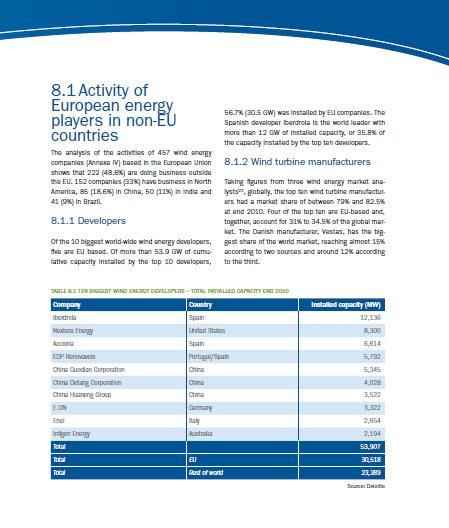 activity of european energy players in non eu countries