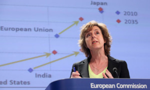 Member of European Commission in charge of Climate Action Connie Hedegaard
