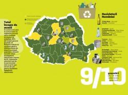 Cat a reciclat Romania in ultimii zece ani