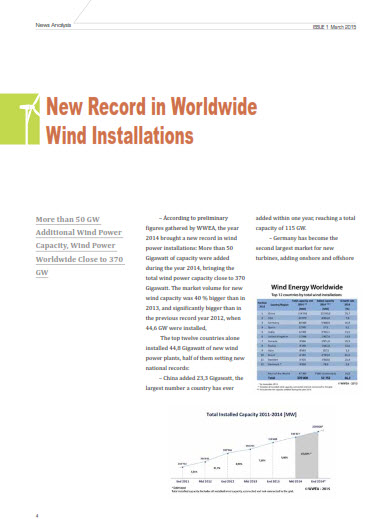 new records in wind 01
