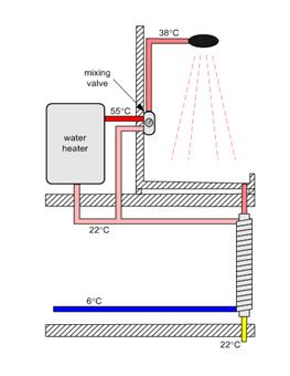 Eficienta energetica din Bucatarie 04